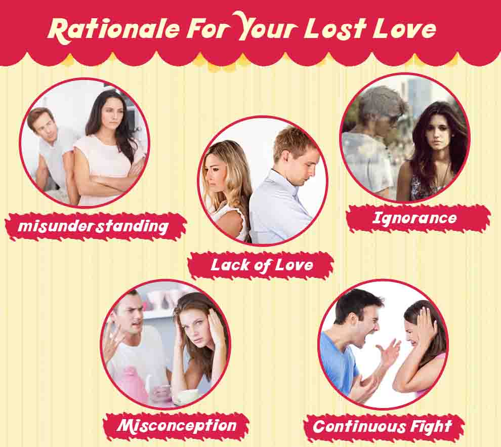 Get in Touch for more information on Methods to Get Your Lost Love Back